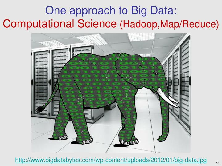 One approach to Big Data:
