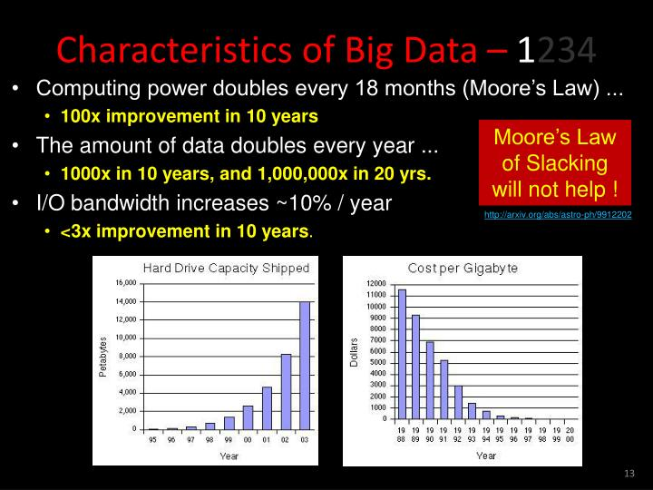 Characteristics of Big Data –
