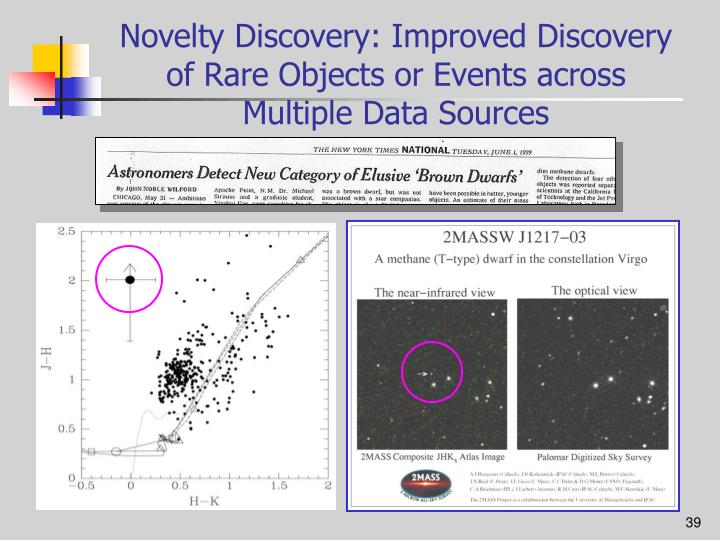 Novelty Discovery: Improved Discovery of Rare Objects or Events across Multiple Data Sources