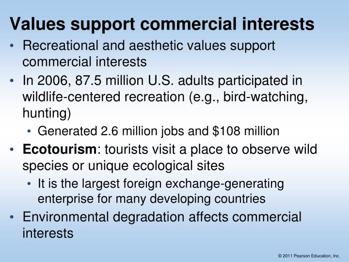 Values support commercial interests