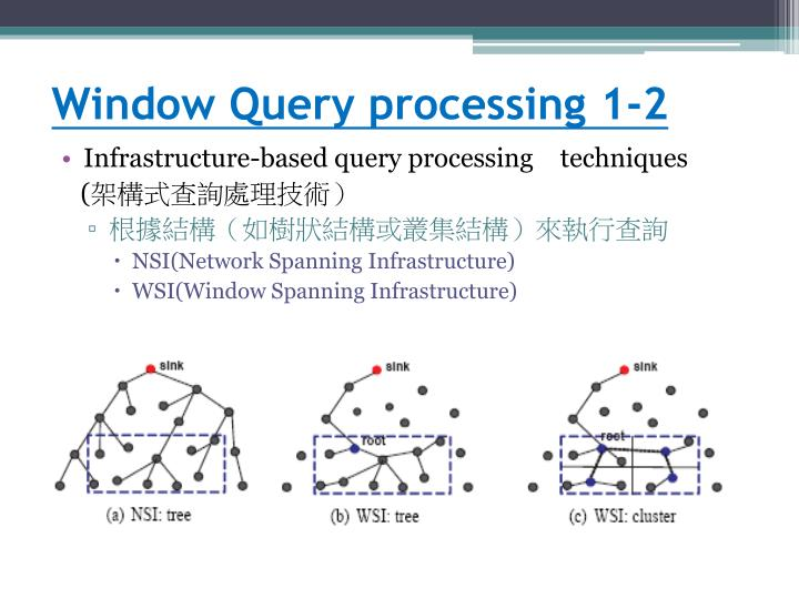 Window Query processing 1-2
