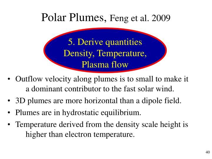 Polar Plumes,