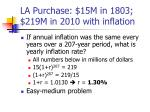 la purchase 15m in 1803 219m in 2010 with inflation