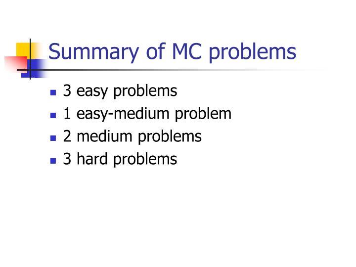 Summary of MC problems