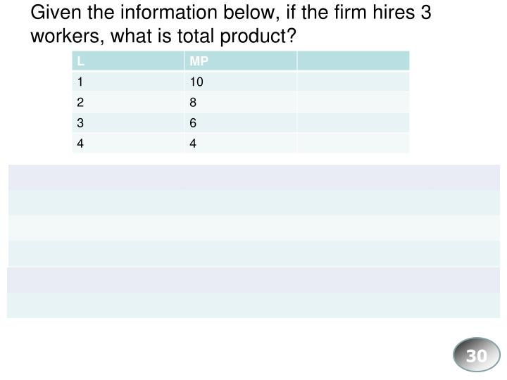 Given the information below, if the firm hires 3 workers, what is total product?
