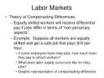 labor markets2