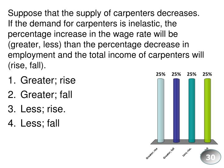 Suppose that the supply of carpenters decreases.   If the demand for carpenters is inelastic, the percentage increase in the wage rate will be (greater, less) than the percentage decrease in employment and the total income of carpenters will (rise, fall).