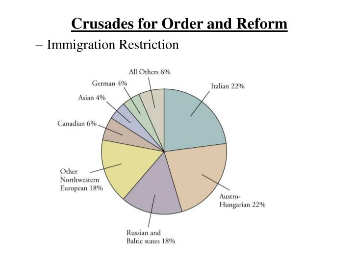 Crusades for Order and Reform