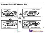 4 domain model xspa control flow
