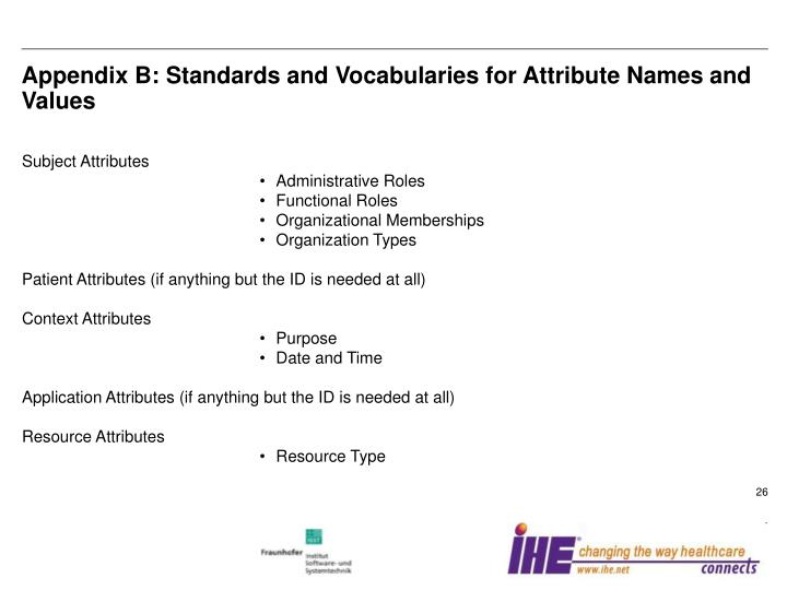 Appendix B: Standards and Vocabularies for Attribute Names and Values