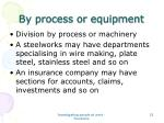 by process or equipment