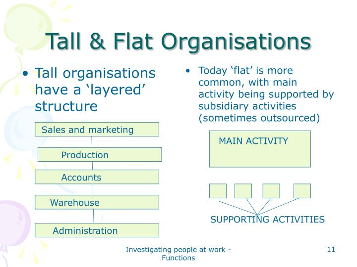 Tall organisations have a 'layered' structure