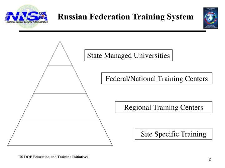 Russian Federation Training System