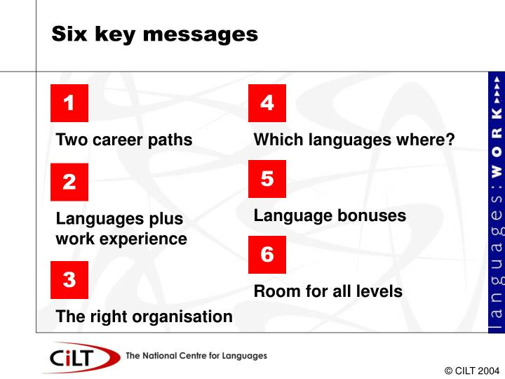 Six key messages