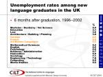 unemployment rates among new language graduates in the uk