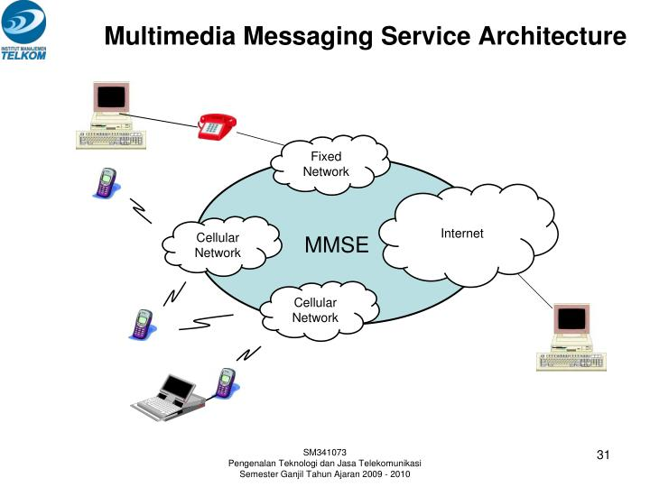 Multimedia Messaging Service Architecture