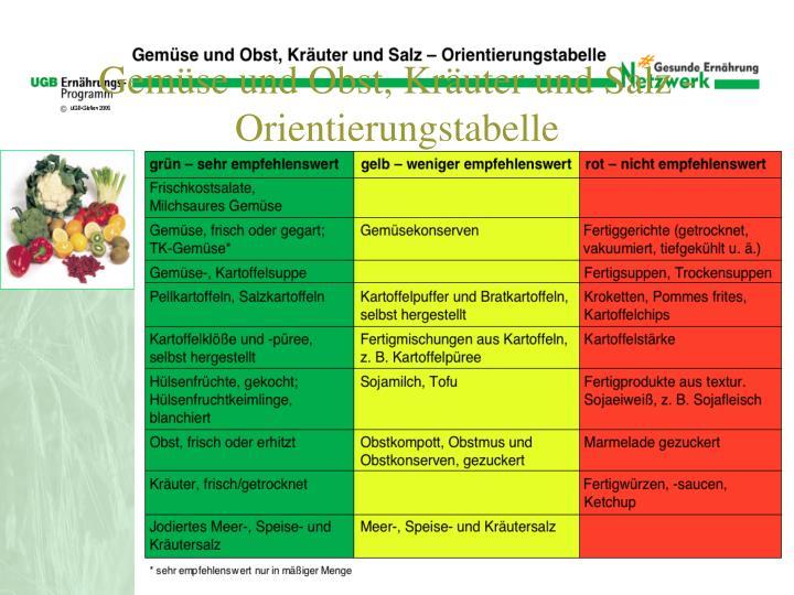 Gemüse und Obst, Kräuter und Salz - Orientierungstabelle
