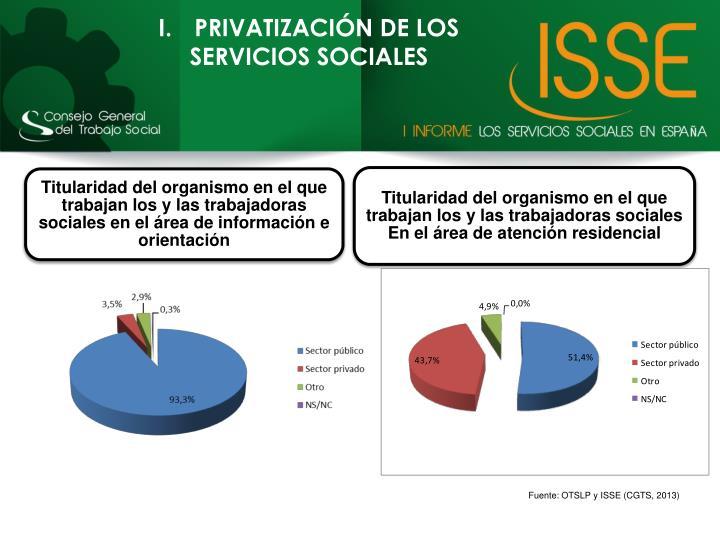 PRIVATIZACIÓN DE LOS