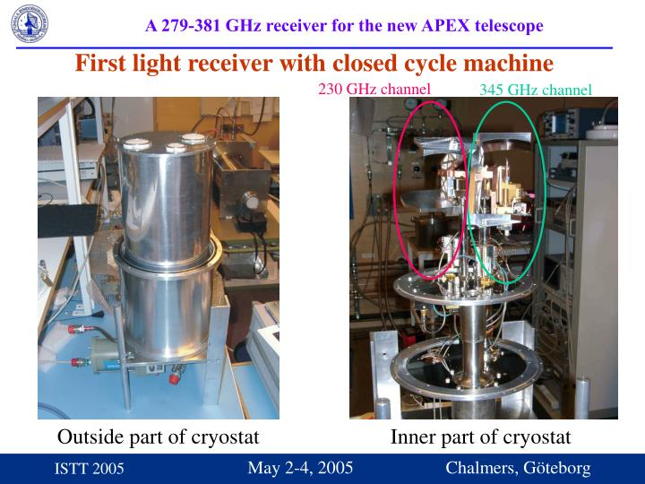 First light receiver with closed cycle machine