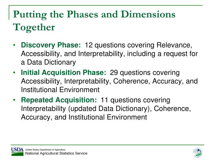 Putting the Phases and Dimensions Together