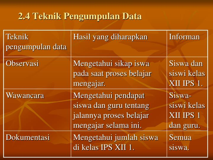 2.4 Teknik Pengumpulan Data