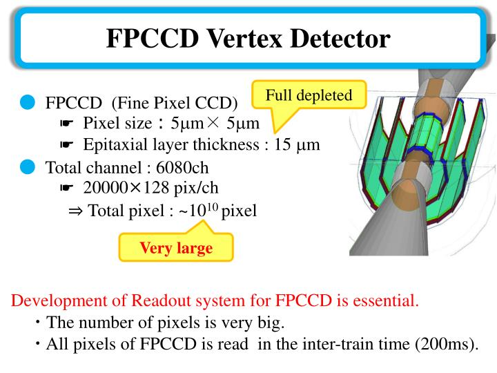 FPCCD Vertex Detector