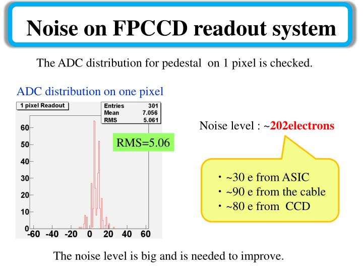 Noise on FPCCD readout system