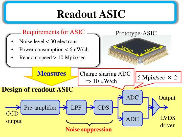 Readout ASIC