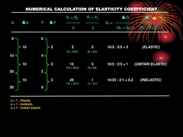NUMERICAL CALCULATION OF ELASTICITY COEEFFICIENT