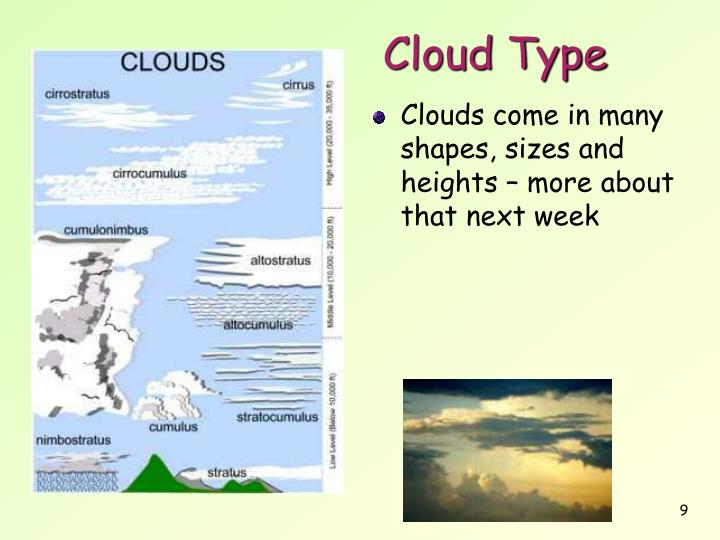 Cloud Type