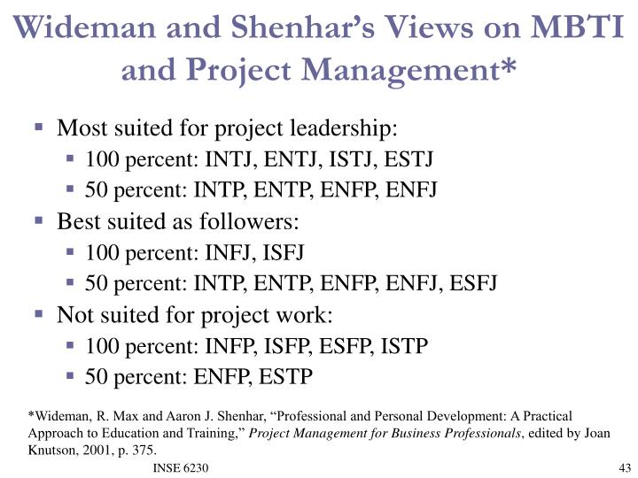 Wideman and Shenhar's Views on MBTI