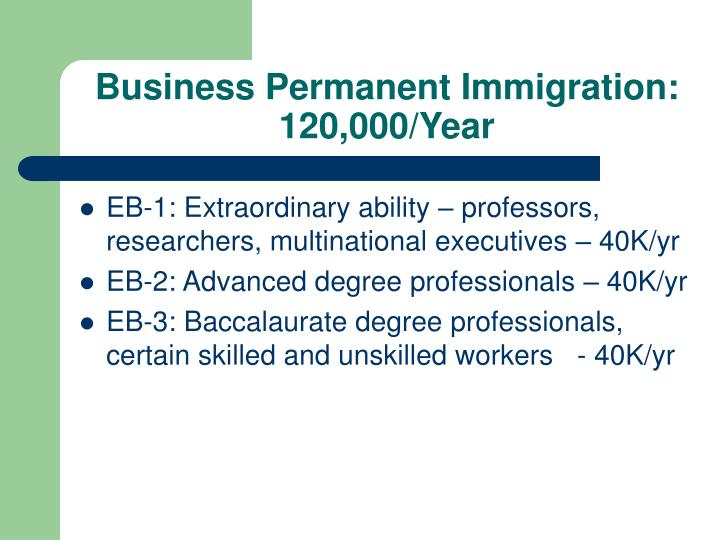 Business Permanent Immigration: 120,000/Year