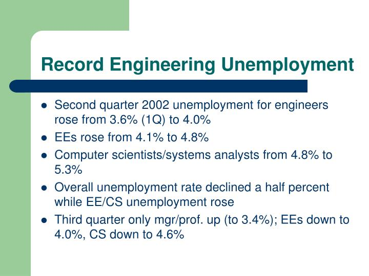 Record Engineering Unemployment