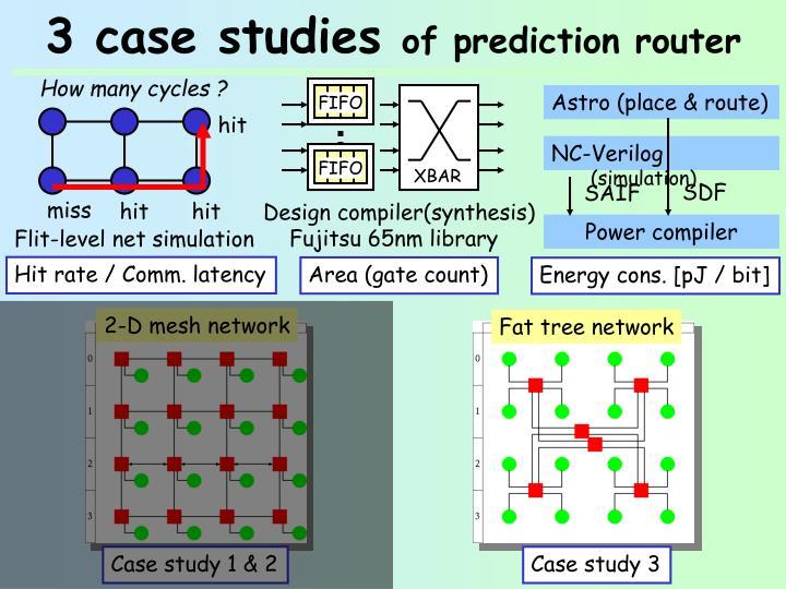 3 case studies