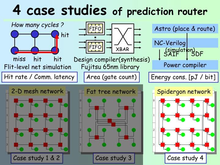 4 case studies