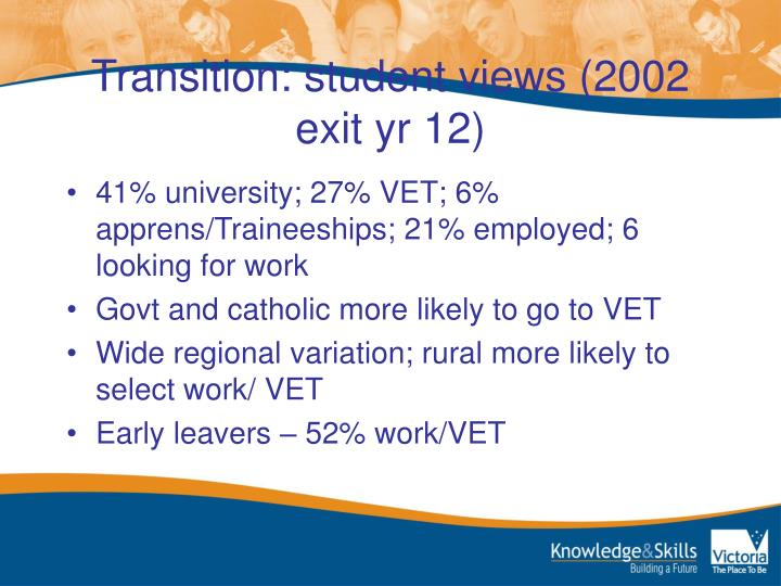 Transition: student views (2002 exit yr 12)