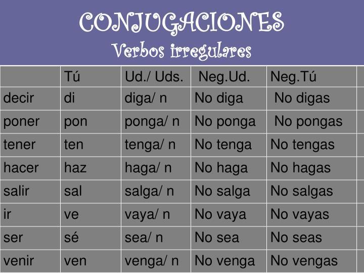 CONJUGACIONES