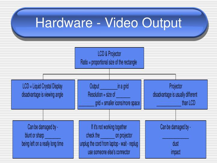 Hardware - Video Output