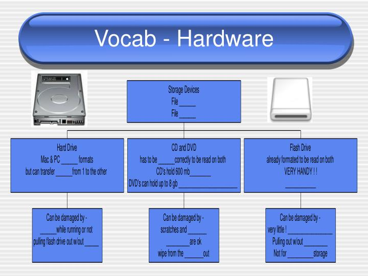 Vocab - Hardware