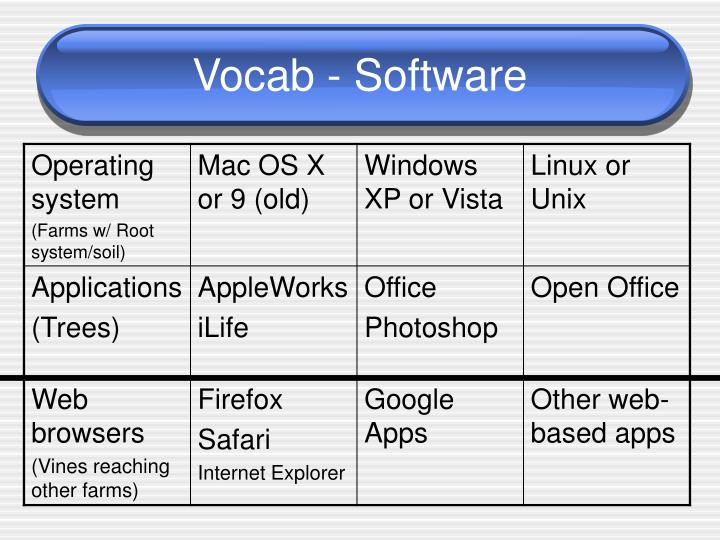Vocab - Software
