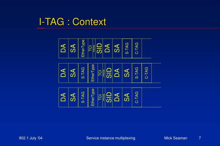 I-TAG : Context