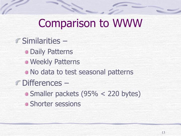 Comparison to WWW