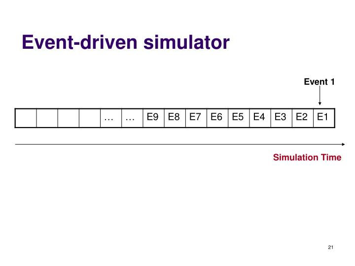 Event-driven simulator
