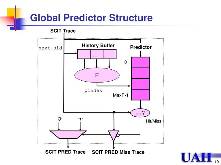 Global Predictor Structure