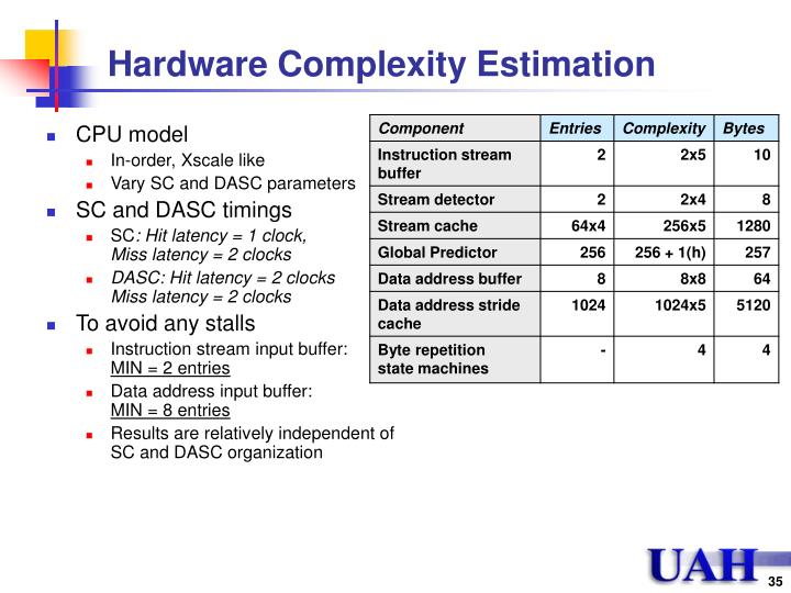 Hardware Complexity Estimation