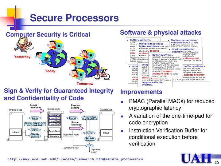 Secure Processors