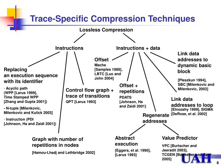 Trace-Specific Compression Techniques