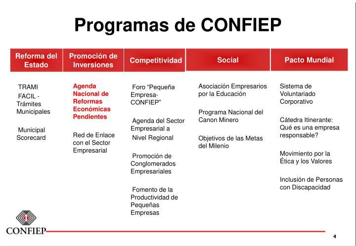 Programas de CONFIEP