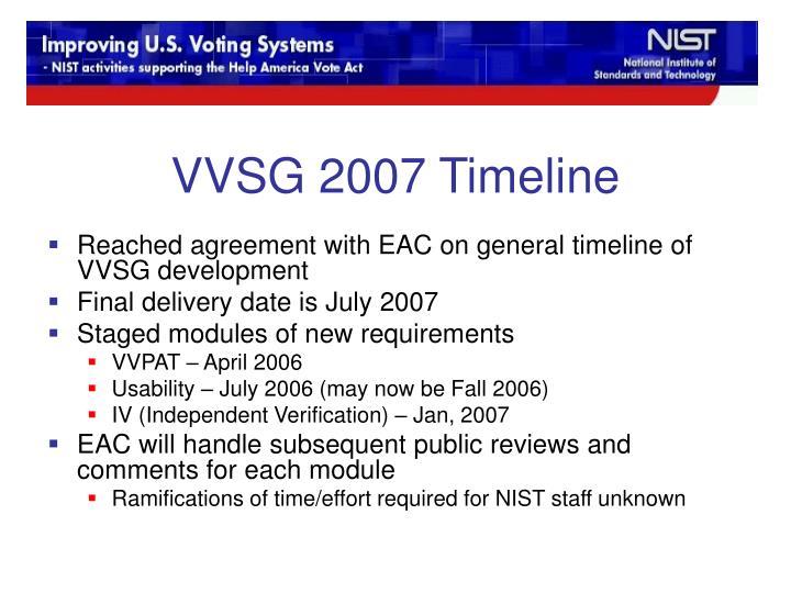 VVSG 2007 Timeline