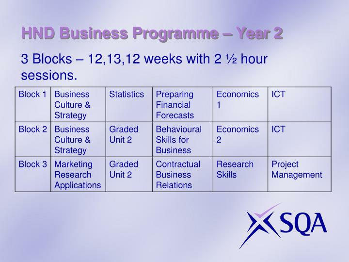 HND Business Programme – Year 2